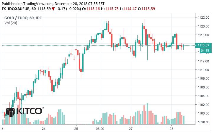 actualités de l'or semaine 43 2018